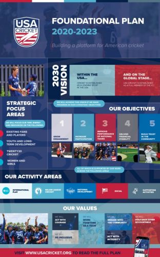 USA Cricket Launches Foundational Plan